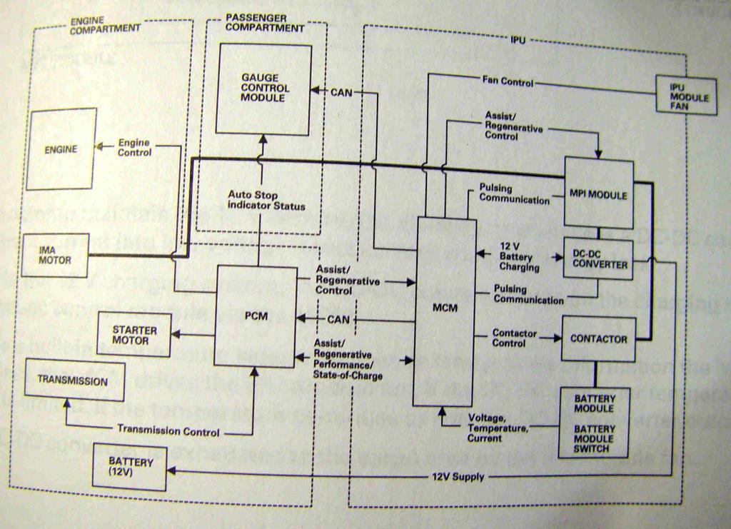block_diagram downloads mima honda insight modified integrated motor assist Honda 50 Wiring Diagram at n-0.co