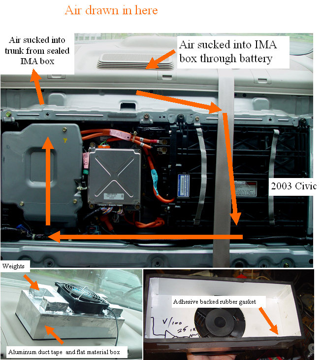 The civic battery cooling system