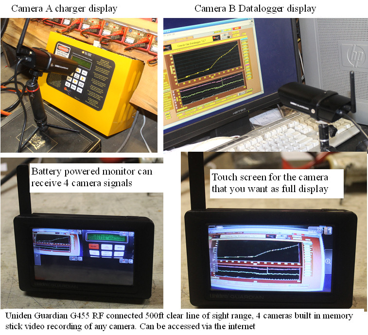 Remote monitoring of the charge process