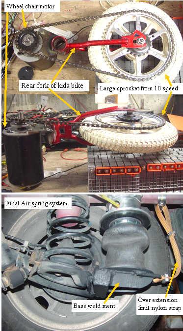 Air spring and EV wheel begin to take shape