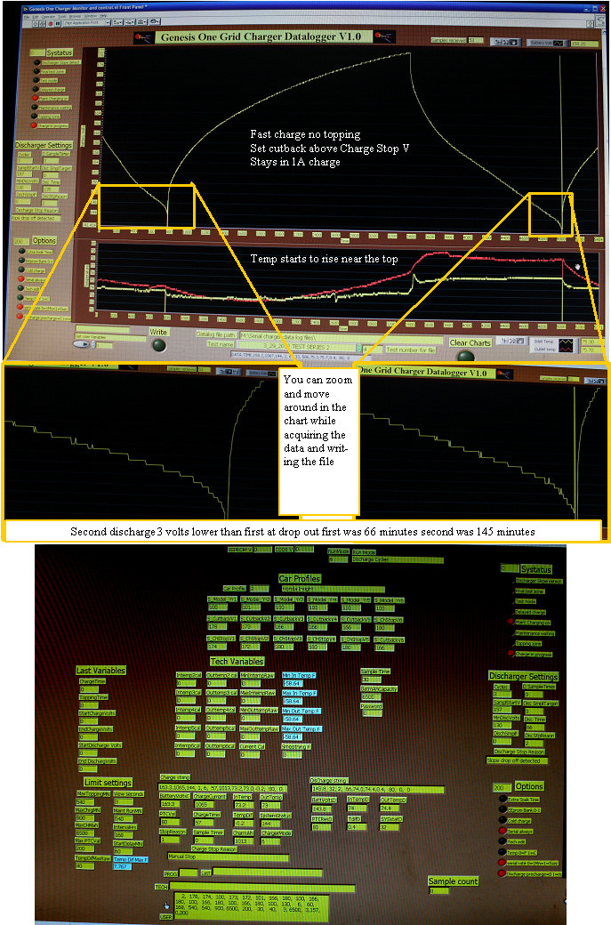 Datalogging Labview style