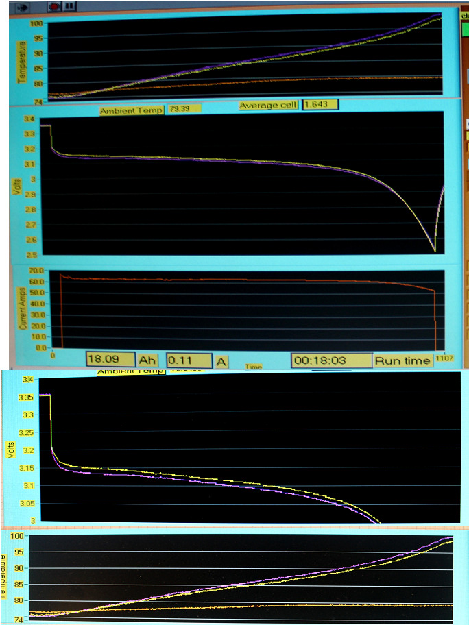 First discharge graph