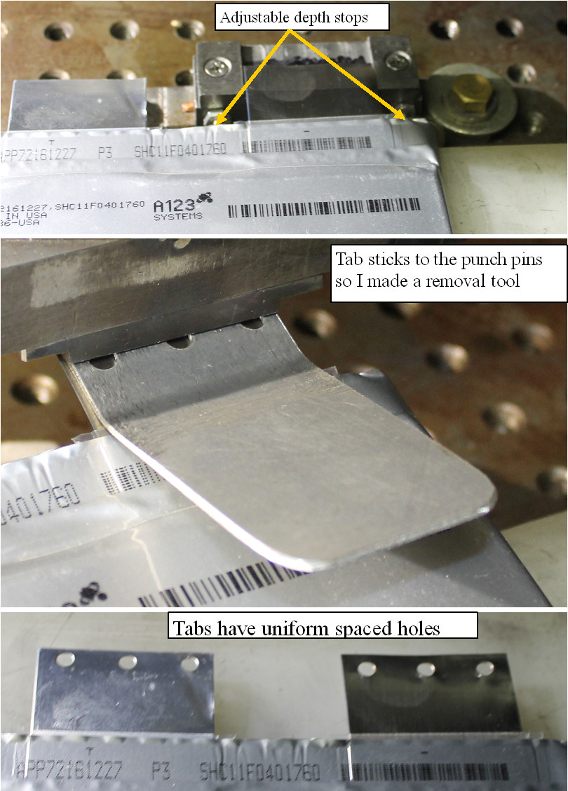 Punching the holes in the tabs