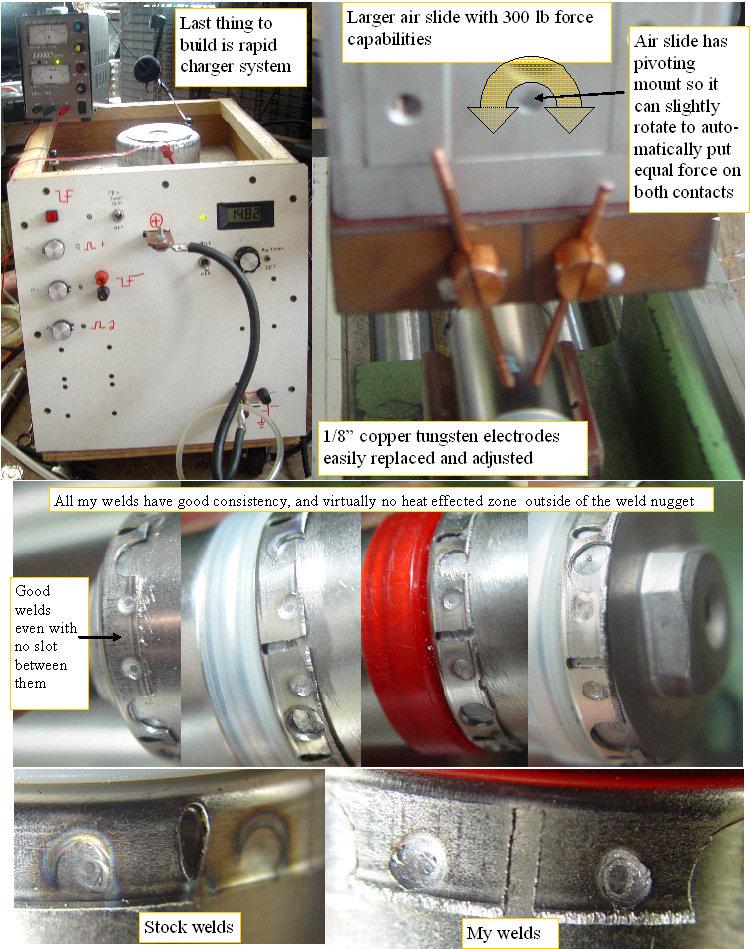 DIY dual pulse Capacitor Discharge Spotwelder