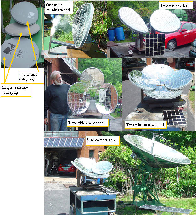 Making a small solar concentrator