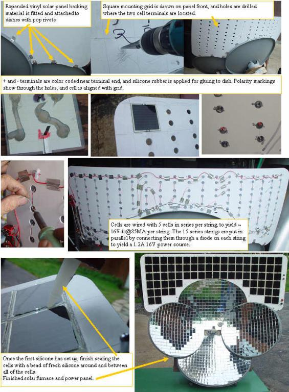Making the furnace self powered