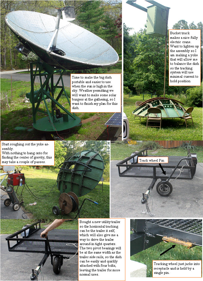 Solar cooker gets some wheels