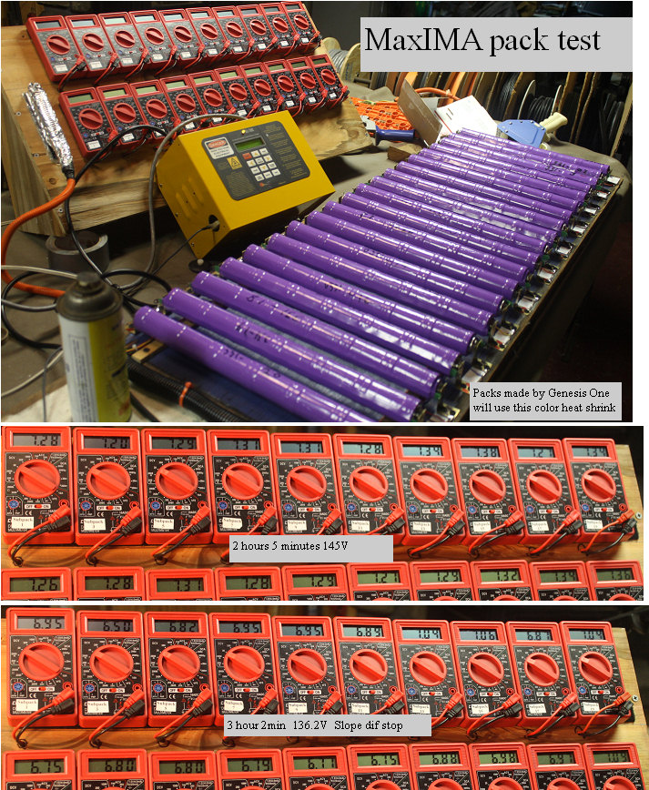 Testing a pack of new MaxIMA sticks with the multimeter test fixture
