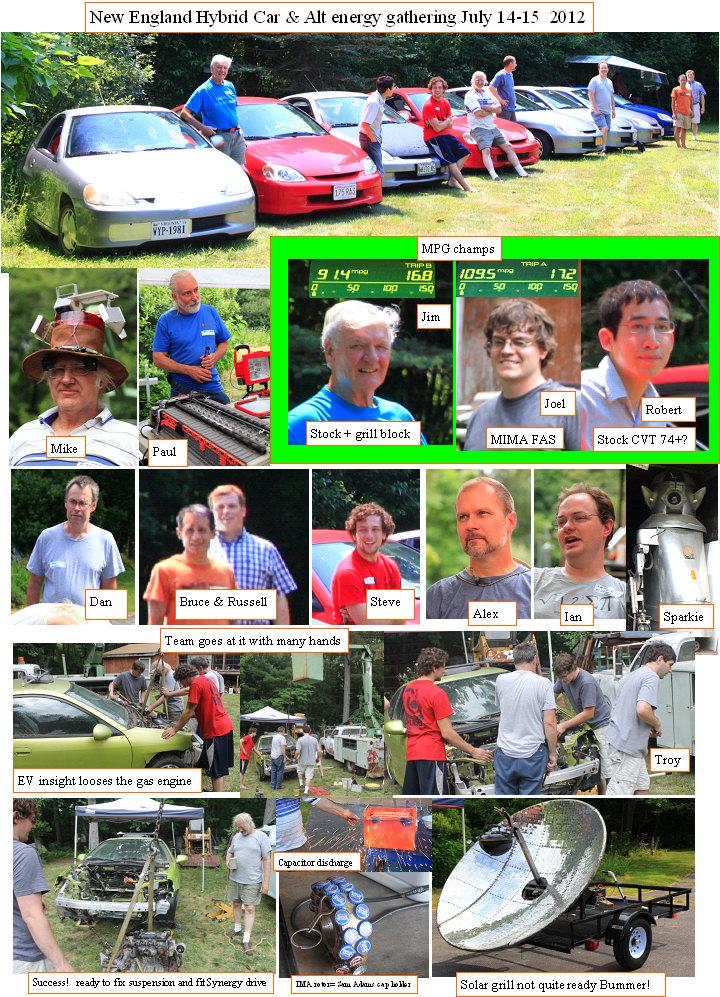 NE Hybrid Car and Green Energy Fair