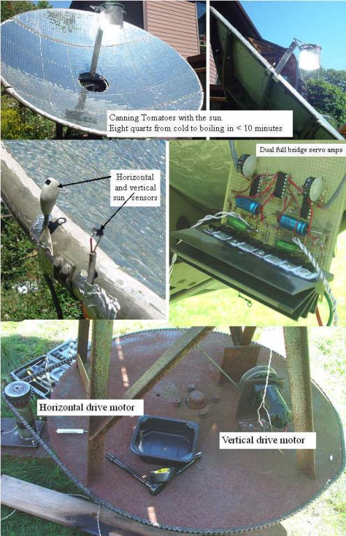 C-band dish solar furnace