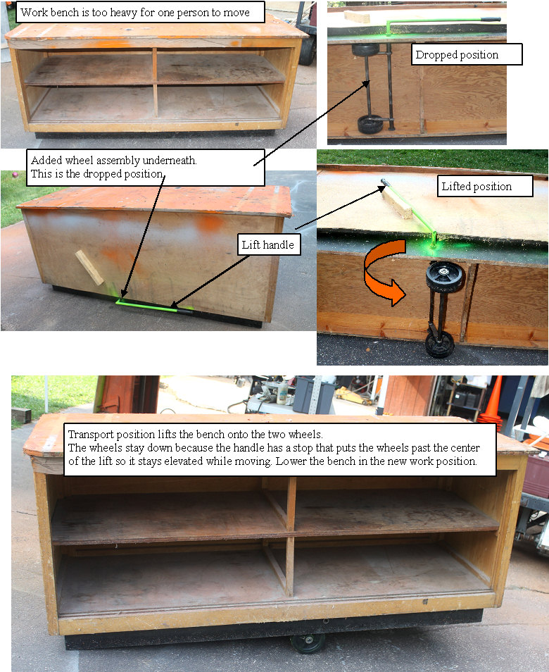 making a heavy workbench mobile