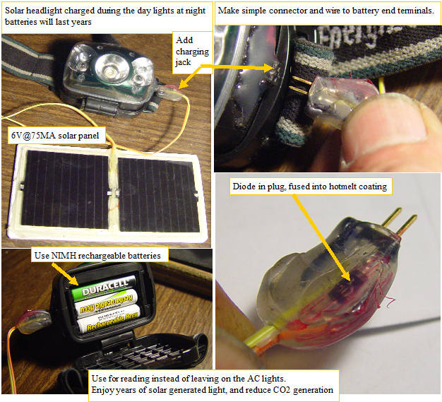 Solar headlight