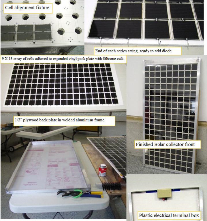 What to do with all those solar cells