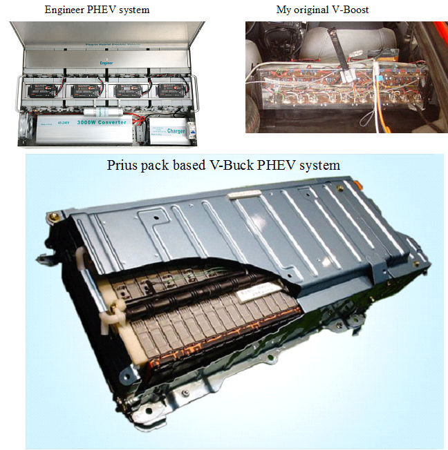 Engineer system  PHEV compared to  a prius pack based PHEV