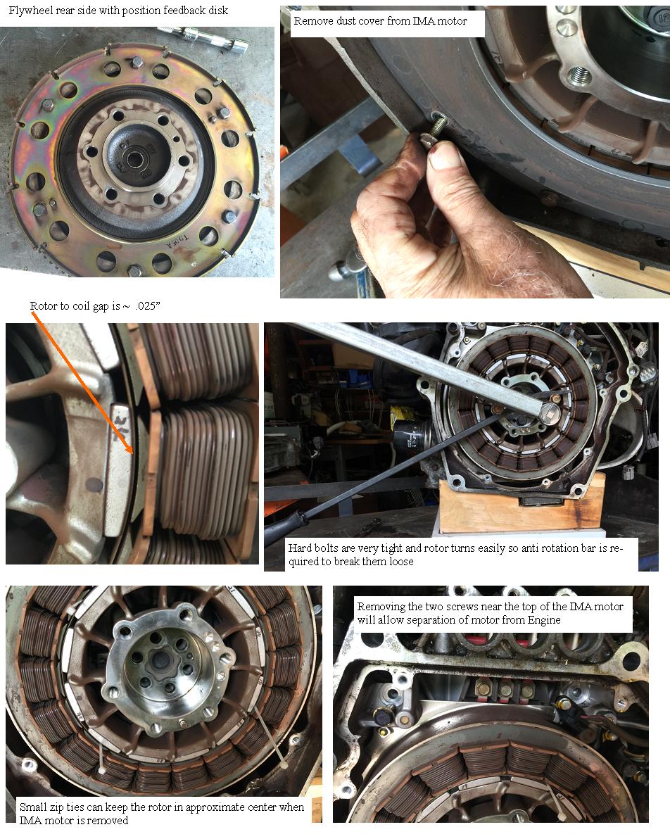 removing the (IMA motor